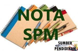 nota spm