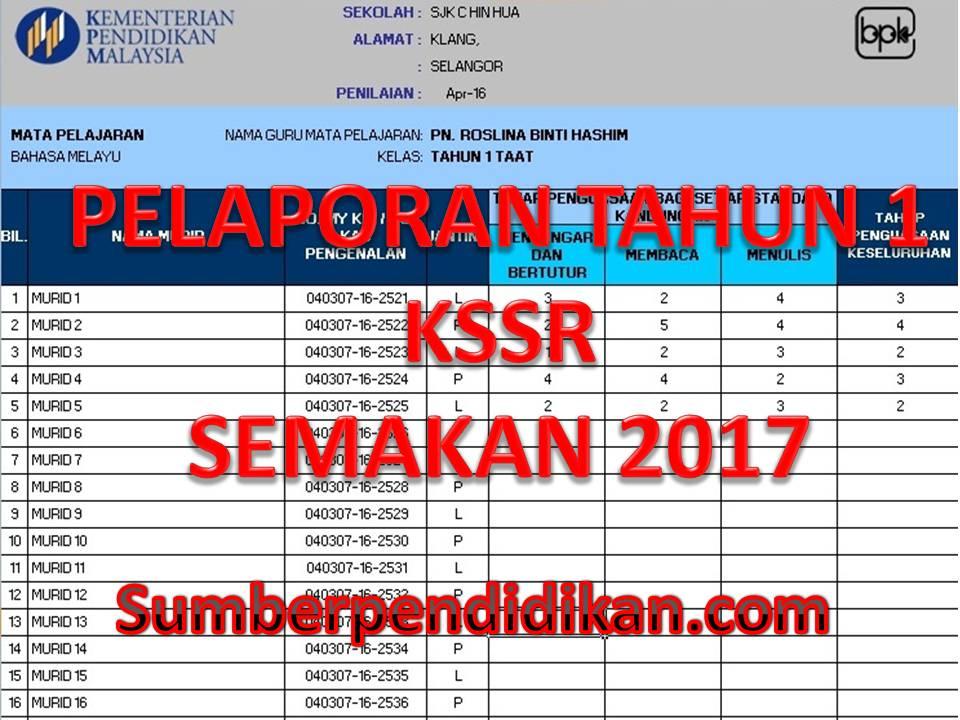 Pelaporan Tahun 1 Kssr Semakan Bahasa Melayu Sumber Pendidikan