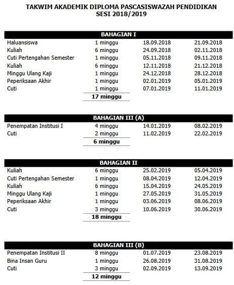Permohonan Program Diploma Pascasiswazah Pendidikan Dpp Universiti Malaya Sumber Pendidikan