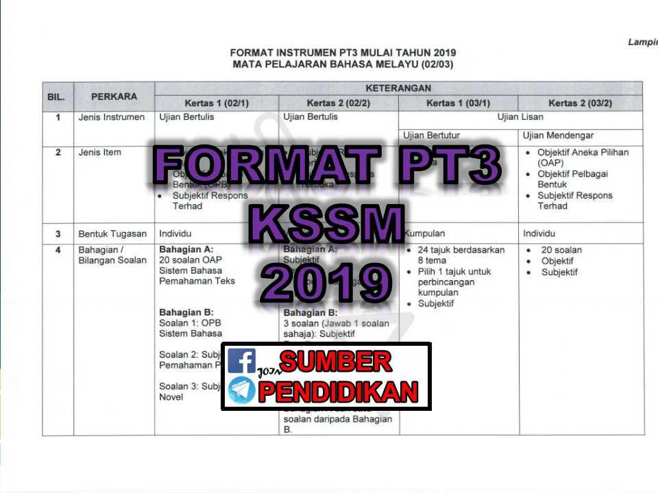 Format PT3 KSSM Bermula 2019 - Sumber Pendidikan