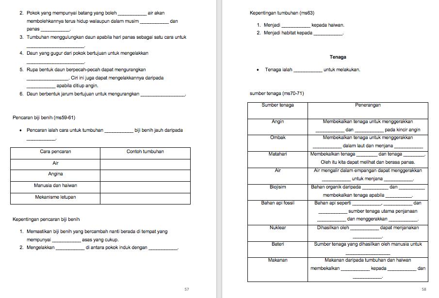 Softcopy Perkara Asas Buku Teks Sains KSSR dan Koleksi